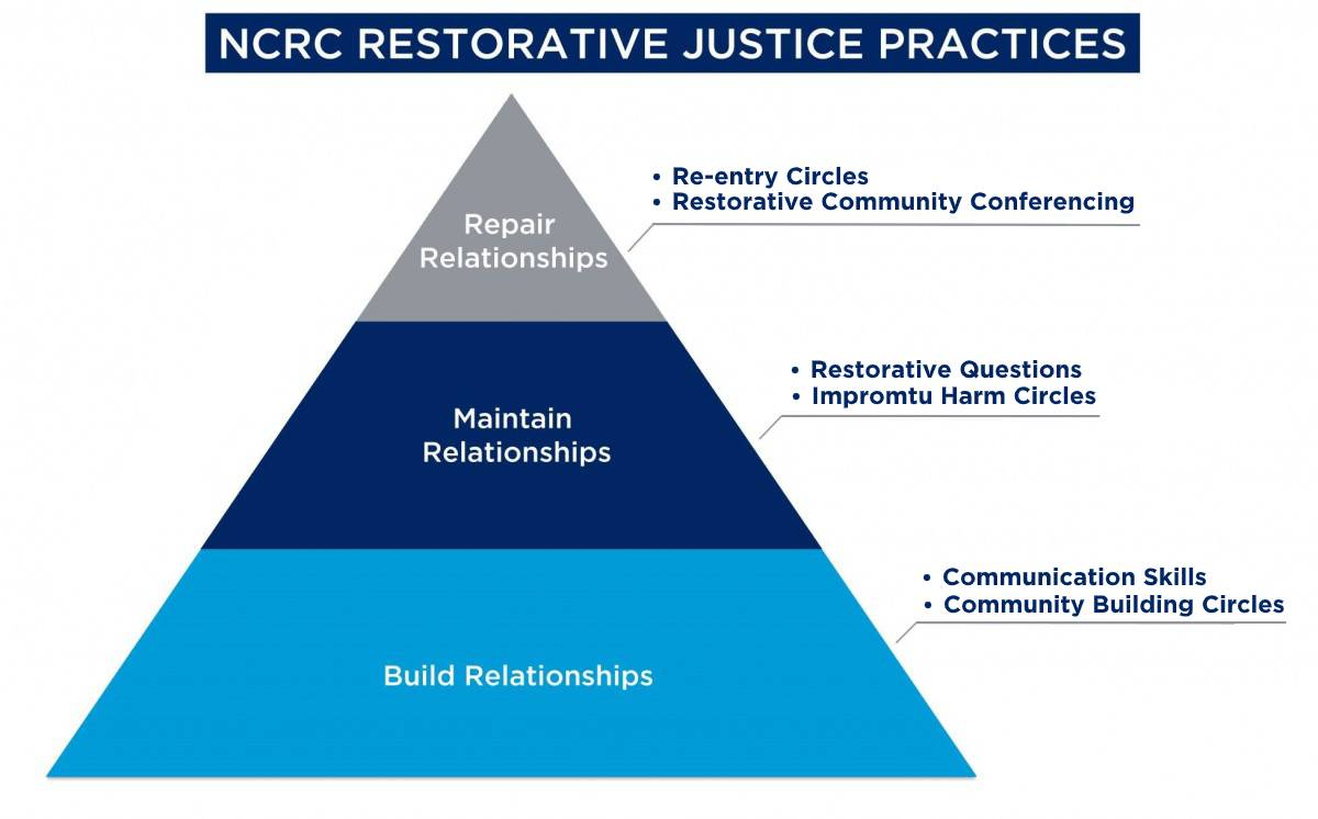 national conflict resolution center